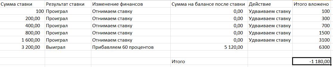 cysec binārā opcija