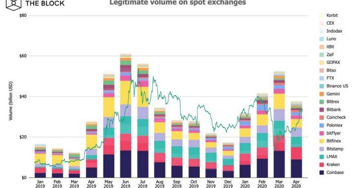 bitcoin tīkla jaudas diagramma