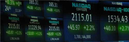 Konvertējamās obligācijas: mērķis, veidi, ieguvumi un riski - Ekonomiku