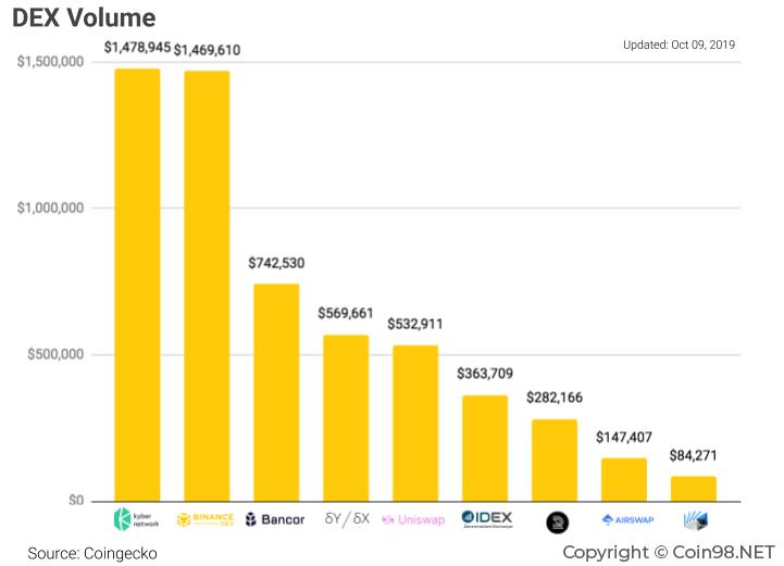 reālākais ienākums internetā bez ieguldījumiem kas ir fiat