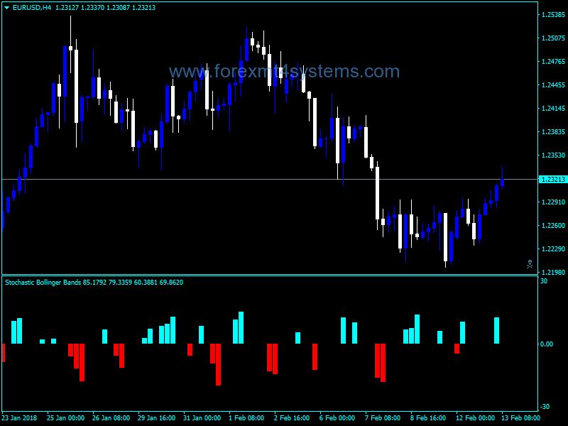 tirdzniecības kurss reālo iespēju cenu noteikšana