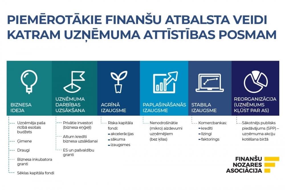 Jurista Vārds - Žurnāls: Finanšu sektora uzraudzības konsolidācija – iespējas un riski