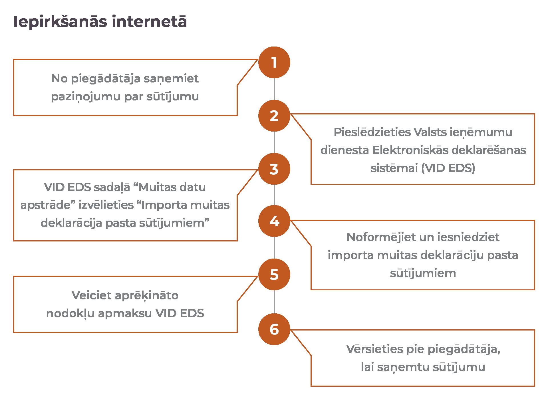 tīkla ieņēmumi, izmantojot jūsu vietnes palīdzību efektīvas bināro opciju video stratēģijas