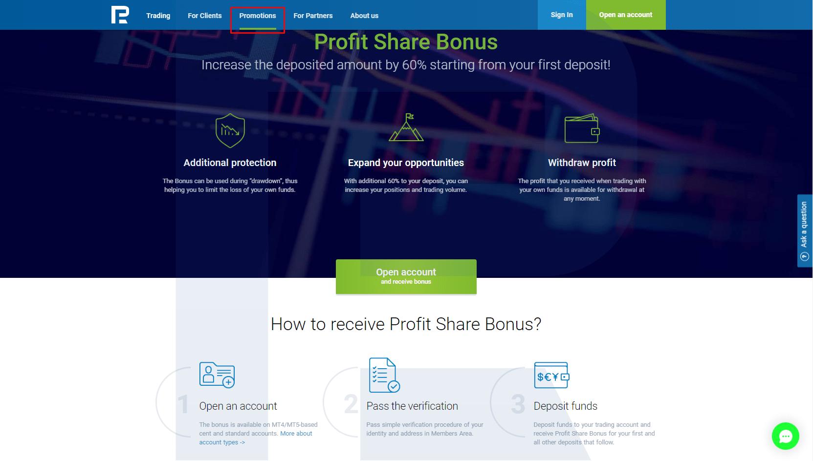 Forex bonuss bez noguldījuma. ECN Forex Broker | ECN Forex Trading | Foreign Exchange | ECN | FXCC