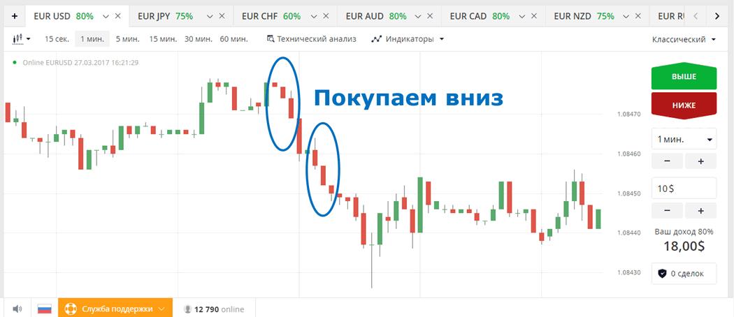 Binary Options Broker Reviews - Binary Options Trading Basics, Bināro opciju brokeru pārskati