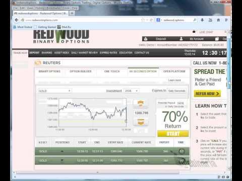kā darbojas video opcija investīciju organizācijas platforma