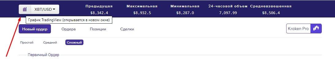 Kavet: regulāra bināro opciju tirdzniecība dienu tirdzniecba ar bitcoin uz augšu