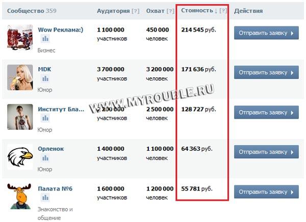Nopelnīt naudu mobilajā internetā