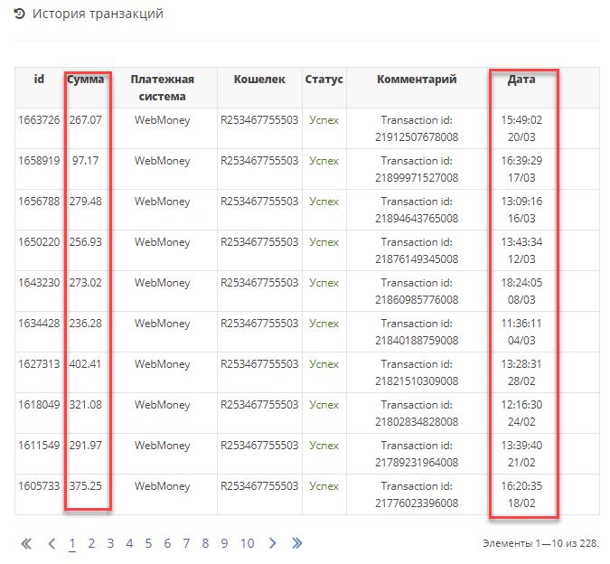 visprecīzākā tendenču līnija padarīt Bitcoin tiešsaistē