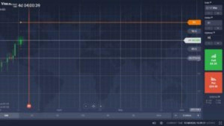 kā nopelnīt reālu naudu tiešsaistes saitēs reālā laika diagrammas binārās opcijas