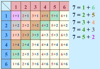 varbūtības teorija opcijās binārās opcijas un intuīcija