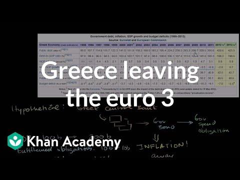 Kipra varētu aizliegt binārās opcijas