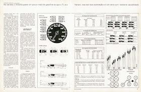 Programmatūras tirdzniecības apskats bināro