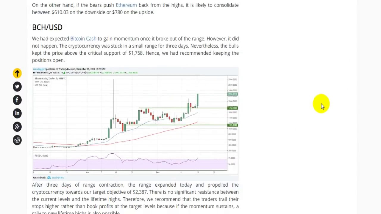 bitcoin likme, k nopelnt naudu