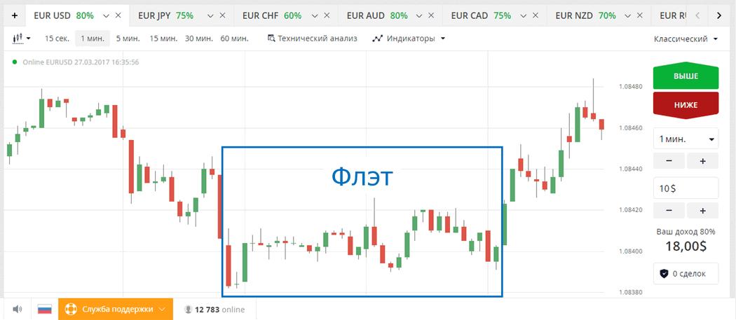 ieguldīt monero vietne, kur var nopelnīt bitcoin