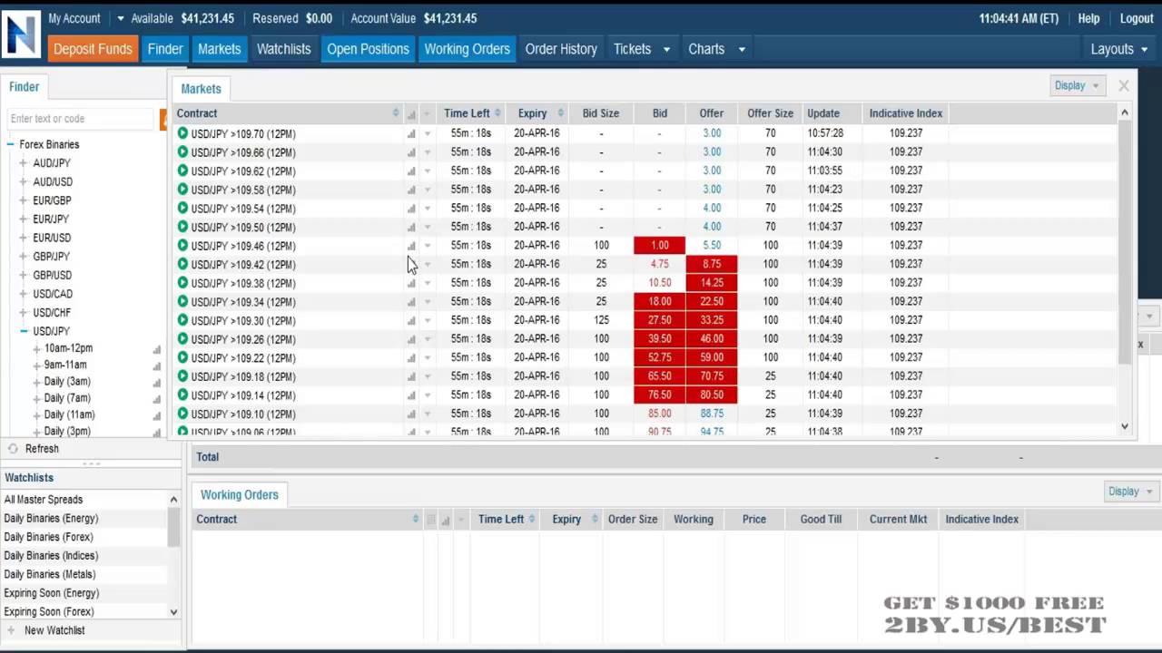 pārskati par tirdzniecību ar binārām opcijām