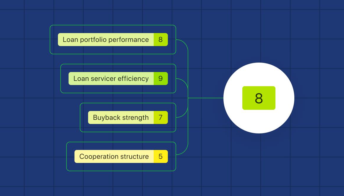 Stratēģiju ieguldījumu fondi   SEB banka