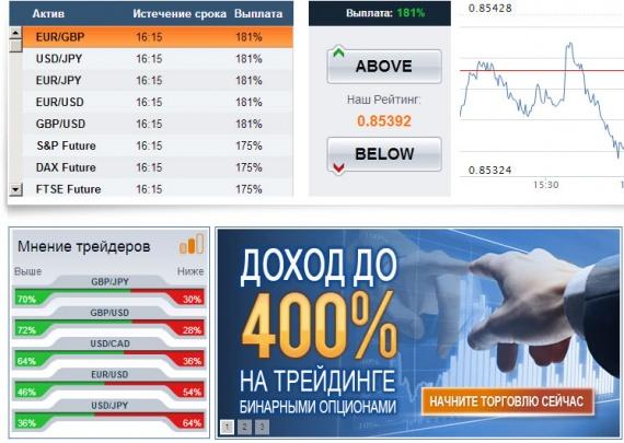 Binārais Tirdzniecības Konkurss - Kā pelnīt naudu pārdodot bitcoin par luno