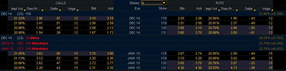 Kāda ir atšķirība starp opcijas cenu un opcijas vērtību?