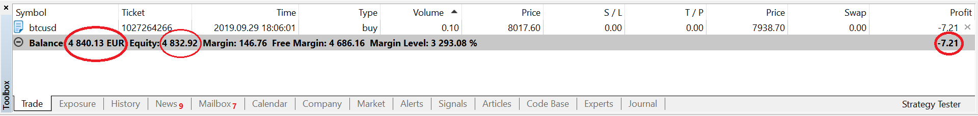 Kategorija - Binārās opcijas (Lappuse 10) | Stock Trend System