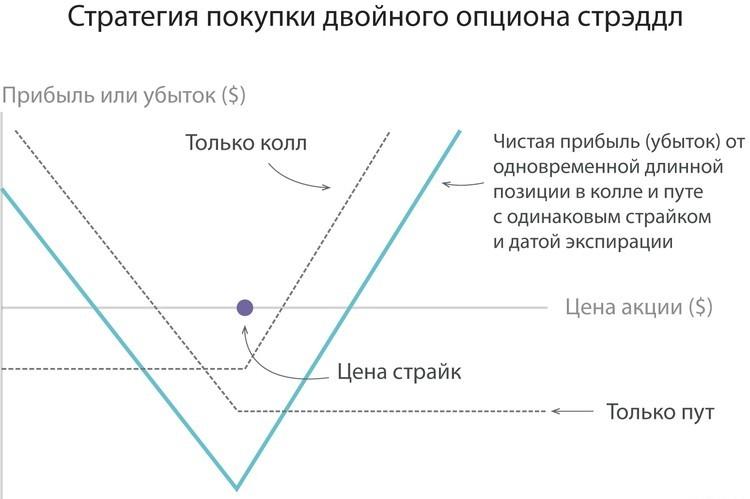 Tirdzniecības piemēri | Banka Citadele