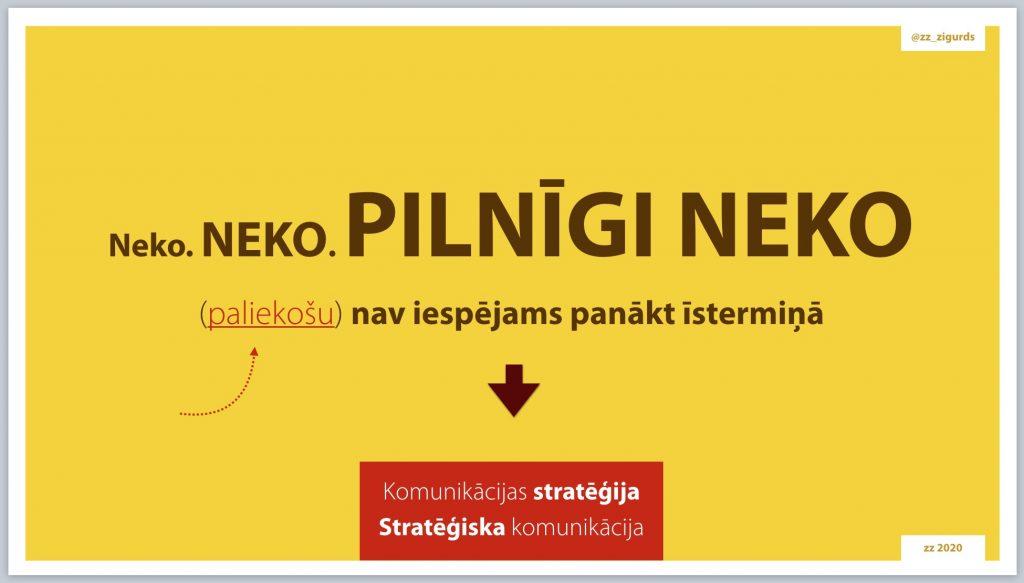 stratēģija 60 sek. iespējas