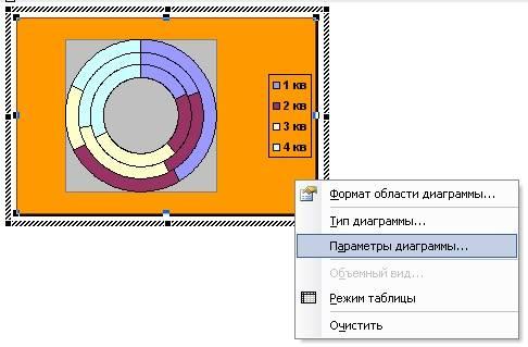 kā uzzīmēt opciju diagrammas