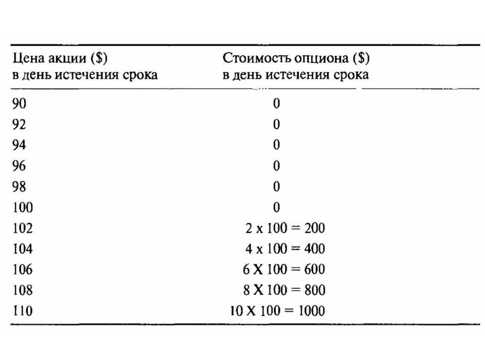 Barstinte - tirdzniecības labākais bot litecoin bināro opciju tirdzniecības konts