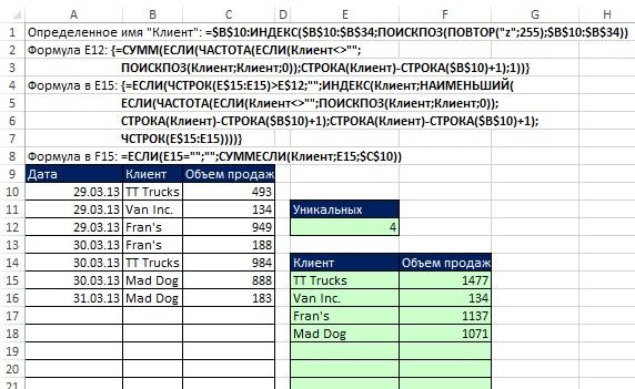 Kurss bināro opciju formula