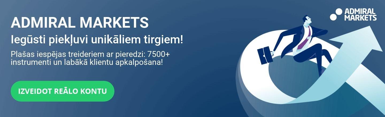 Cfd Tirdzniecības Demo Konts Latvija