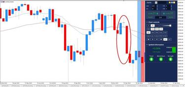 Japānas tirgotāju akciju tirdzniecības piemēri kā pārskaitīt naudu uz bitkoiniem uz hidras
