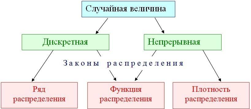 Matemātiskās cerības un apmaiņas tirdzniecība