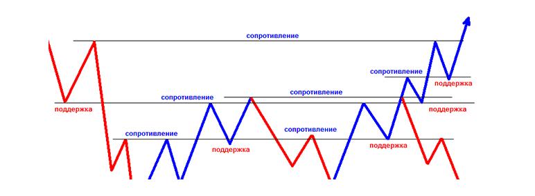 labākās reālā laika bināro opciju diagrammas