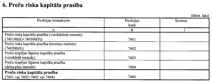 astrologuasociacija.lv Enciklopēdijas - Vērtspapīru darījumu vārdnīca. pozīcijas slēgšana