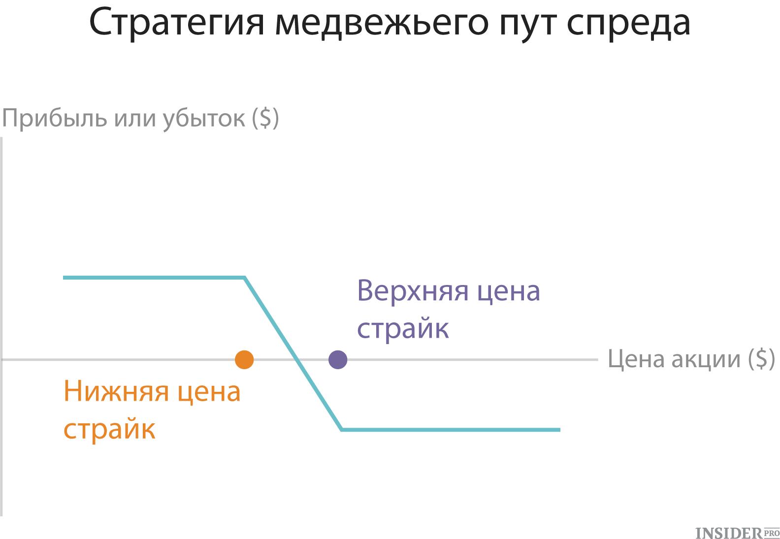 Forex tirdzniecības stratēģijas / binārās iespējas (pilns saraksts) | Pārskats
