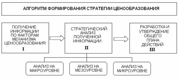 stratēģijas lodziņš par iespējām