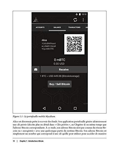bitcoin info adrese