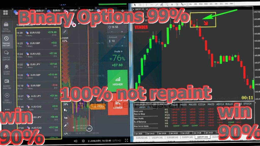 Finmax Review - Finmax Binary Options Platform Reviewed - Finmax Trading Explained (Oktobris ).