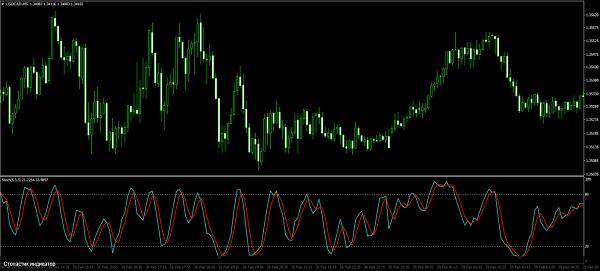 Neracionāli tirgi var būt bīstami