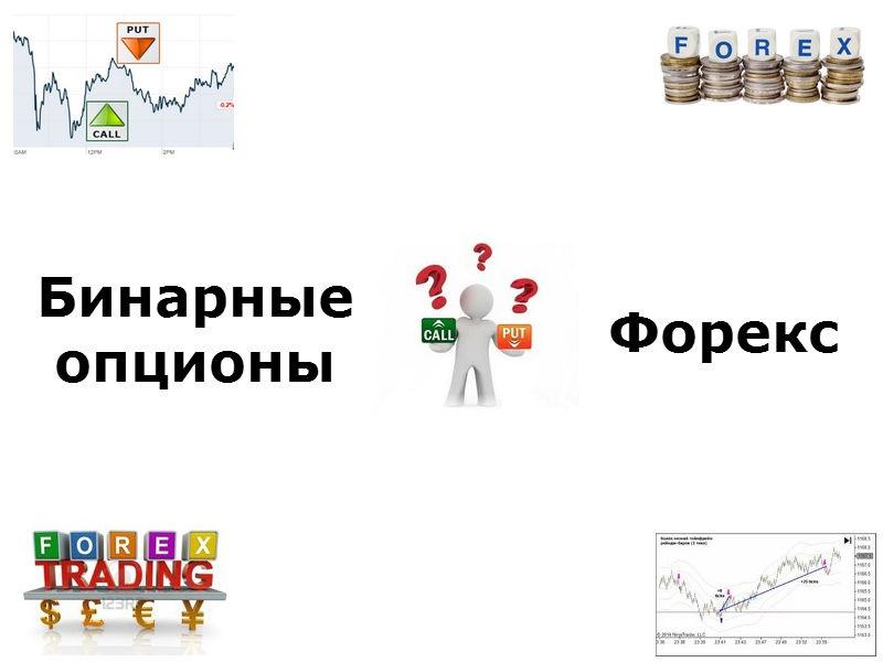 Iknedēļas Opciju Tirdzniecības Signāli -