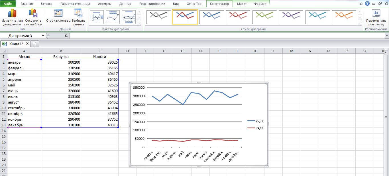 izveidojiet grafiku ar tendenču līniju
