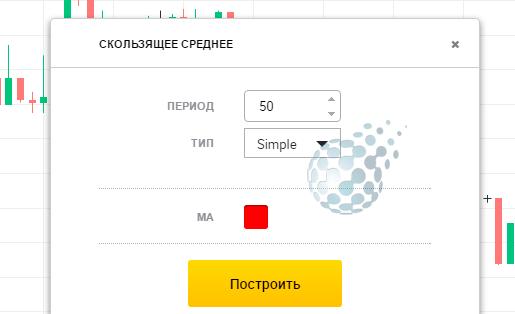 bināro opciju demo tirdzniecība