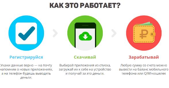 Ja internetā pelna naudu, jāreģistrējas VID