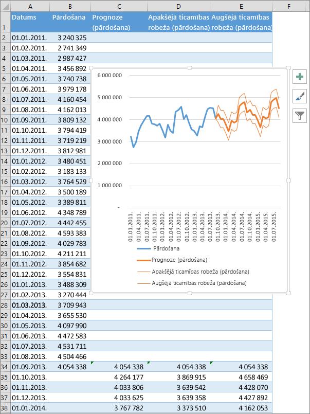 Forex Prognoze Gadam - Forex analīze un prognoze