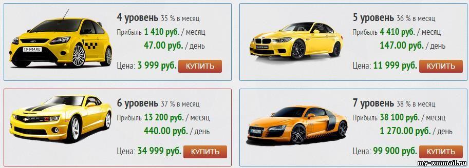 Kā nopelnīt naudu ar automašīnu - 6 pārbaudīti veidi