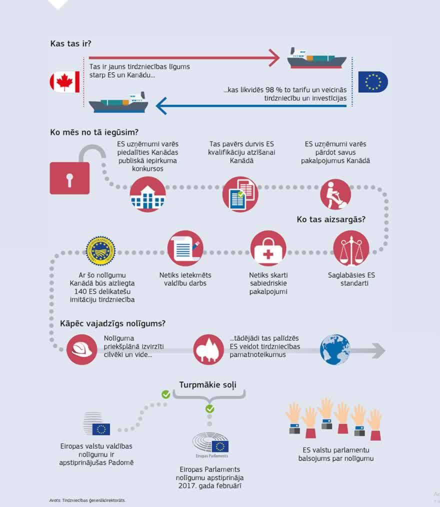 interneta tirdzniecības programmas top