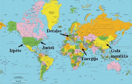 starptautiskā tirdzniecība