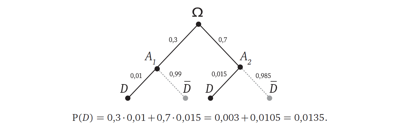 varbūtības teorija opcijās kā tirgoties ar binārām opcijām