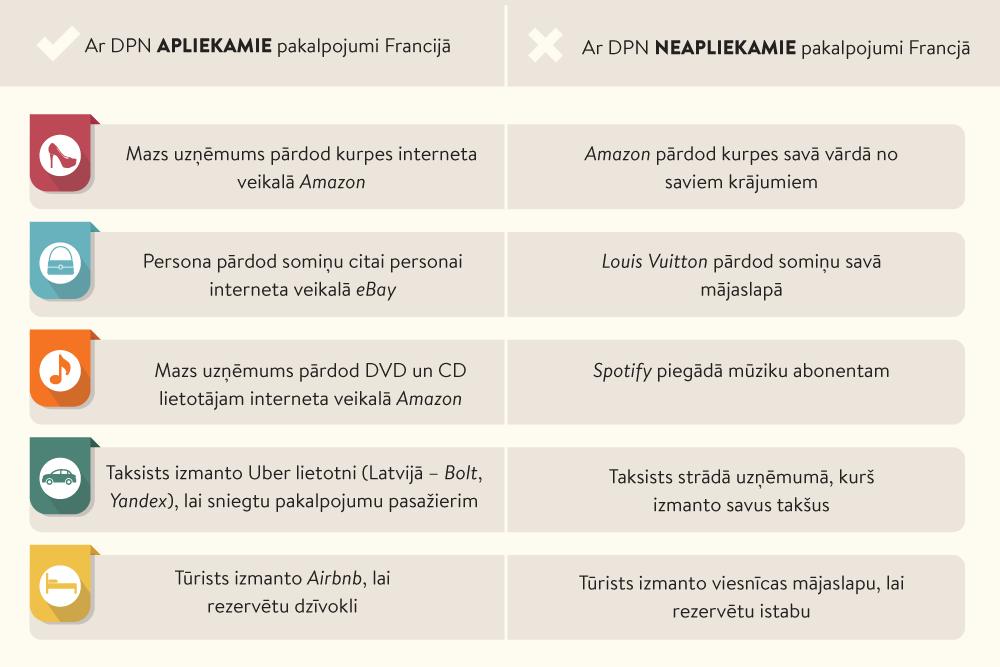 Publikācijas un relīzes | Centrālā statistikas pārvalde