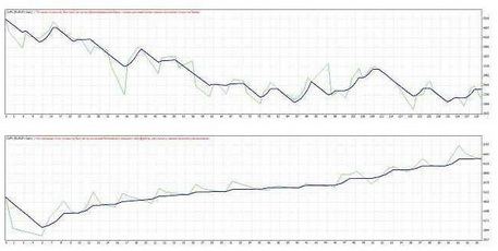 Tirdzniecības naftas vs forex.